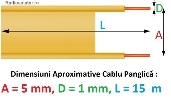 Vand #V-134631 - Cablu Panglică  - yo9ina.ro